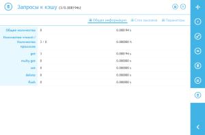 Панель статистики использования кэша для yii-debug-panel