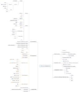 Карта знаний - веб-технологии